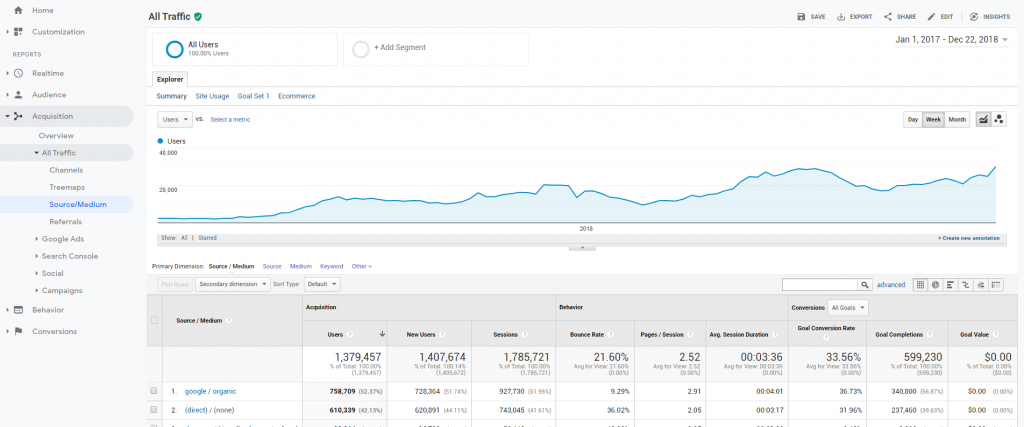 setting up google analytics on your website