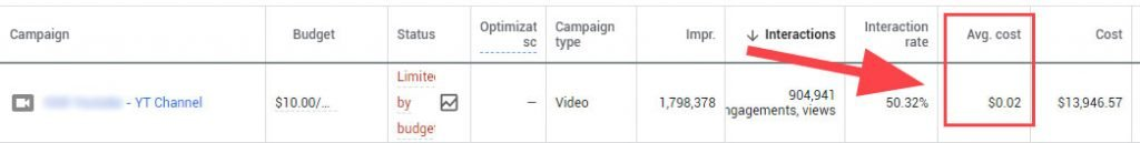 youtube video ad cost