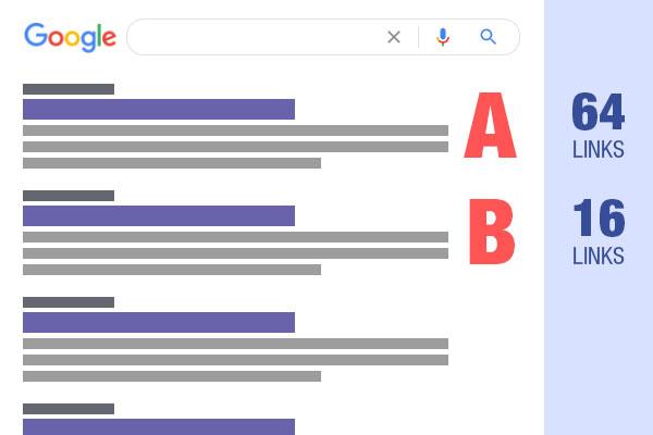 backlinks effect on search rankings